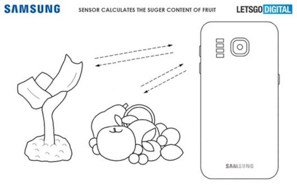 Samsung Galaxy S11: um celular ou um nutricionista particular?